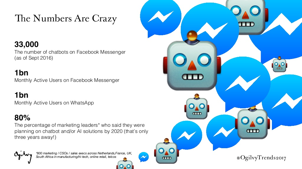 Chatbot key digital trends